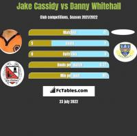 Jake Cassidy vs Danny Whitehall h2h player stats