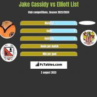 Jake Cassidy vs Elliott List h2h player stats