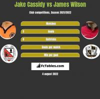 Jake Cassidy vs James Wilson h2h player stats