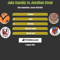 Jake Cassidy vs Jonathan Stead h2h player stats