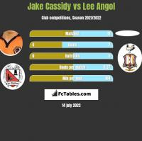 Jake Cassidy vs Lee Angol h2h player stats