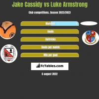 Jake Cassidy vs Luke Armstrong h2h player stats