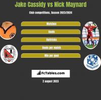 Jake Cassidy vs Nick Maynard h2h player stats