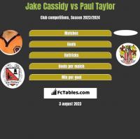 Jake Cassidy vs Paul Taylor h2h player stats