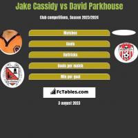 Jake Cassidy vs David Parkhouse h2h player stats
