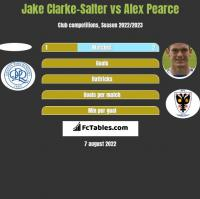 Jake Clarke-Salter vs Alex Pearce h2h player stats