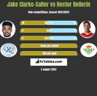 Jake Clarke-Salter vs Hector Bellerin h2h player stats