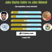 Jake Clarke-Salter vs Jake Bidwell h2h player stats