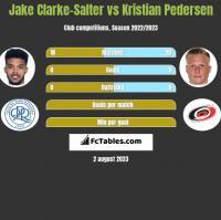 Jake Clarke-Salter vs Kristian Pedersen h2h player stats