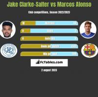 Jake Clarke-Salter vs Marcos Alonso h2h player stats