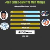 Jake Clarke-Salter vs Matt Miazga h2h player stats