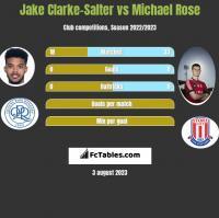Jake Clarke-Salter vs Michael Rose h2h player stats