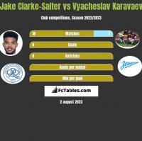Jake Clarke-Salter vs Vyacheslav Karavaev h2h player stats