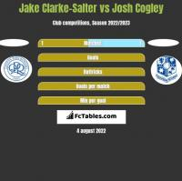 Jake Clarke-Salter vs Josh Cogley h2h player stats
