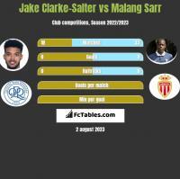 Jake Clarke-Salter vs Malang Sarr h2h player stats