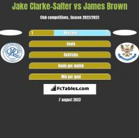 Jake Clarke-Salter vs James Brown h2h player stats