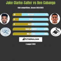 Jake Clarke-Salter vs Ben Cabango h2h player stats