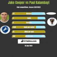 Jake Cooper vs Paul Kalambayi h2h player stats