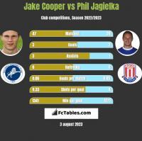 Jake Cooper vs Phil Jagielka h2h player stats