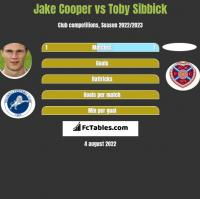 Jake Cooper vs Toby Sibbick h2h player stats