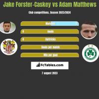 Jake Forster-Caskey vs Adam Matthews h2h player stats