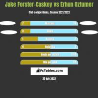 Jake Forster-Caskey vs Erhun Oztumer h2h player stats