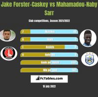 Jake Forster-Caskey vs Mahamadou-Naby Sarr h2h player stats