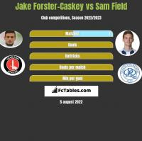 Jake Forster-Caskey vs Sam Field h2h player stats
