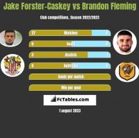 Jake Forster-Caskey vs Brandon Fleming h2h player stats