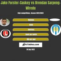 Jake Forster-Caskey vs Brendan Sarpeng-Wiredu h2h player stats