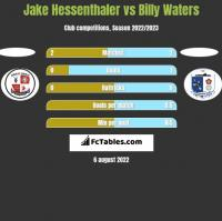 Jake Hessenthaler vs Billy Waters h2h player stats