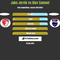Jake Jervis vs Alex Samuel h2h player stats