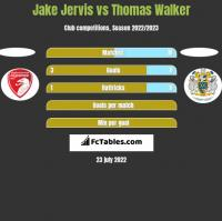 Jake Jervis vs Thomas Walker h2h player stats