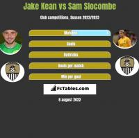 Jake Kean vs Sam Slocombe h2h player stats