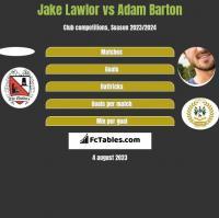 Jake Lawlor vs Adam Barton h2h player stats