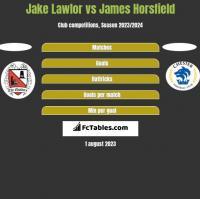 Jake Lawlor vs James Horsfield h2h player stats