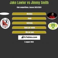 Jake Lawlor vs Jimmy Smith h2h player stats
