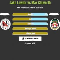 Jake Lawlor vs Max Cleworth h2h player stats