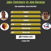 Jake Livermore vs Jem Karacan h2h player stats