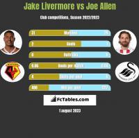 Jake Livermore vs Joe Allen h2h player stats