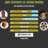 Jake Livermore vs Jordan Cousins h2h player stats