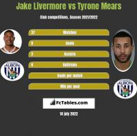 Jake Livermore vs Tyrone Mears h2h player stats