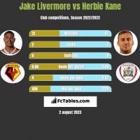 Jake Livermore vs Herbie Kane h2h player stats