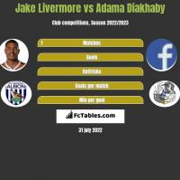 Jake Livermore vs Adama Diakhaby h2h player stats