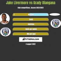 Jake Livermore vs Grady Diangana h2h player stats