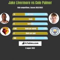 Jake Livermore vs Cole Palmer h2h player stats