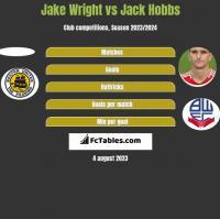 Jake Wright vs Jack Hobbs h2h player stats