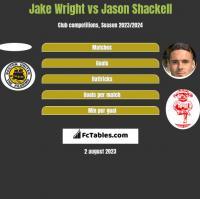 Jake Wright vs Jason Shackell h2h player stats