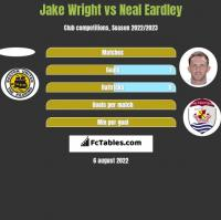 Jake Wright vs Neal Eardley h2h player stats