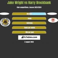 Jake Wright vs Harry Brockbank h2h player stats
